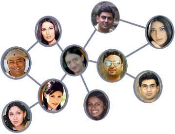 Online Social Networking Websites